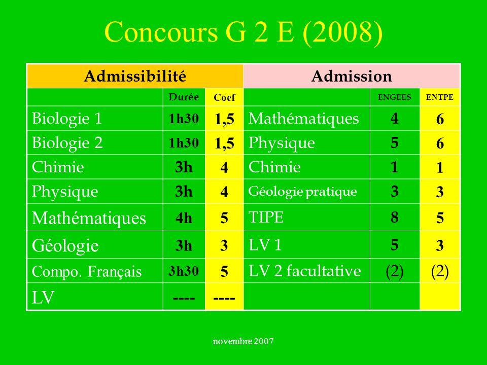 Concours G 2 E (2008) Géologie LV Admissibilité Admission Biologie 1