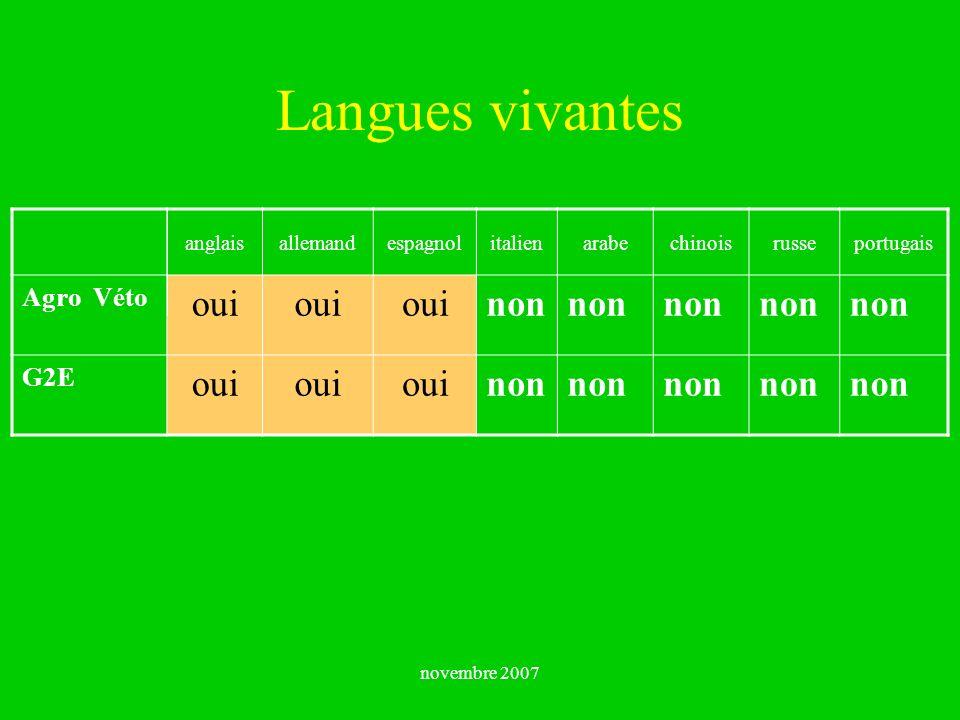 Langues vivantes oui non Agro Véto G2E anglais allemand espagnol