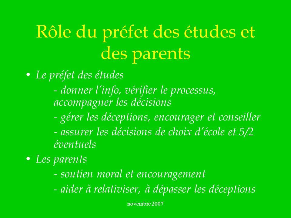 Rôle du préfet des études et des parents