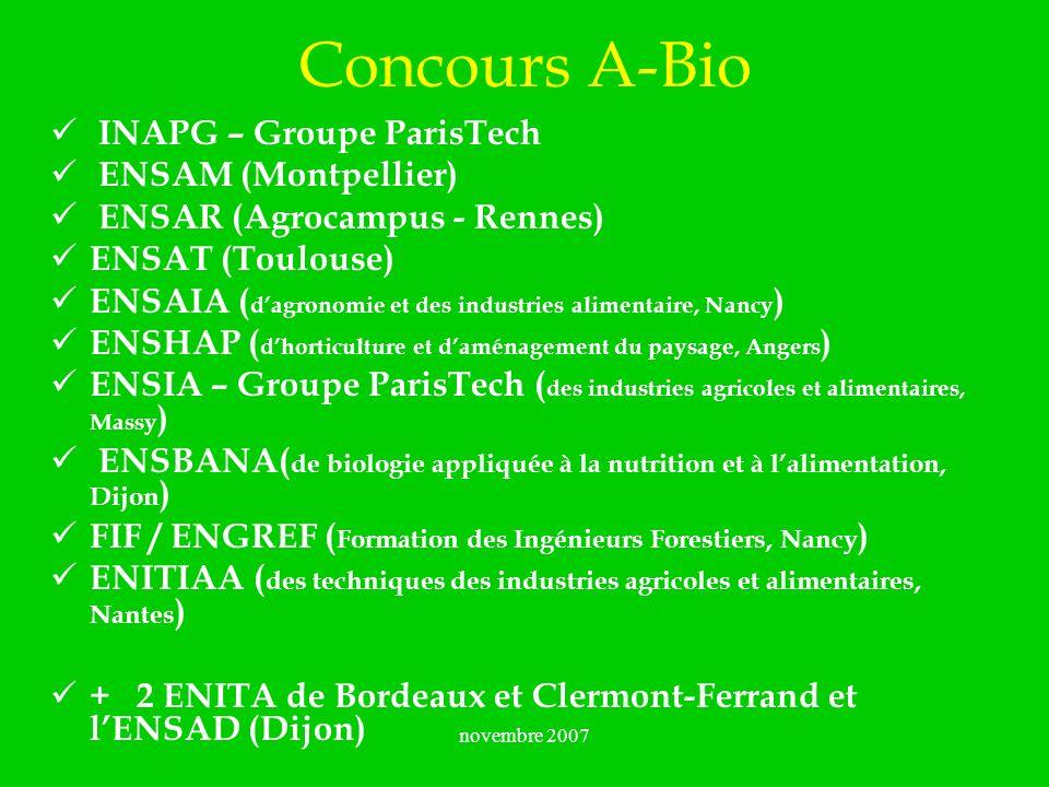 Concours A-Bio INAPG – Groupe ParisTech ENSAM (Montpellier)