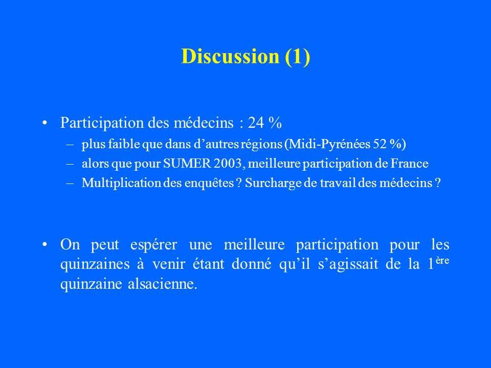 Discussion (1) Participation des médecins : 24 %