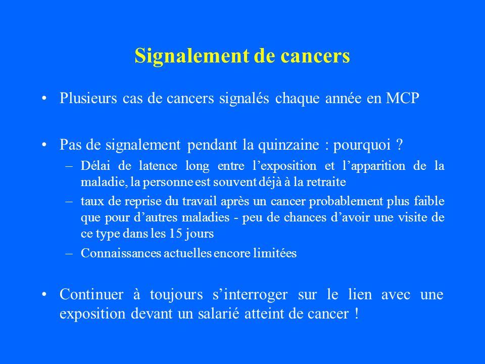 Signalement de cancers