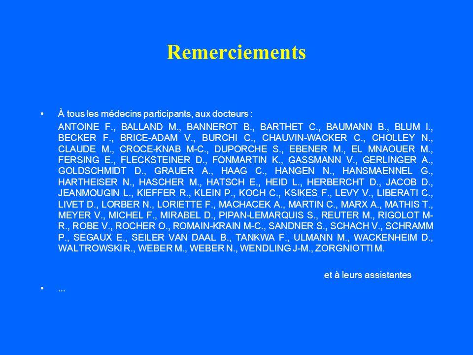 Remerciements À tous les médecins participants, aux docteurs :
