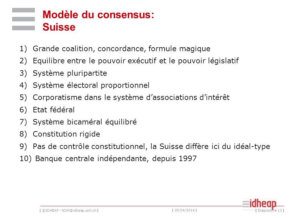 Modèle du consensus: Suisse