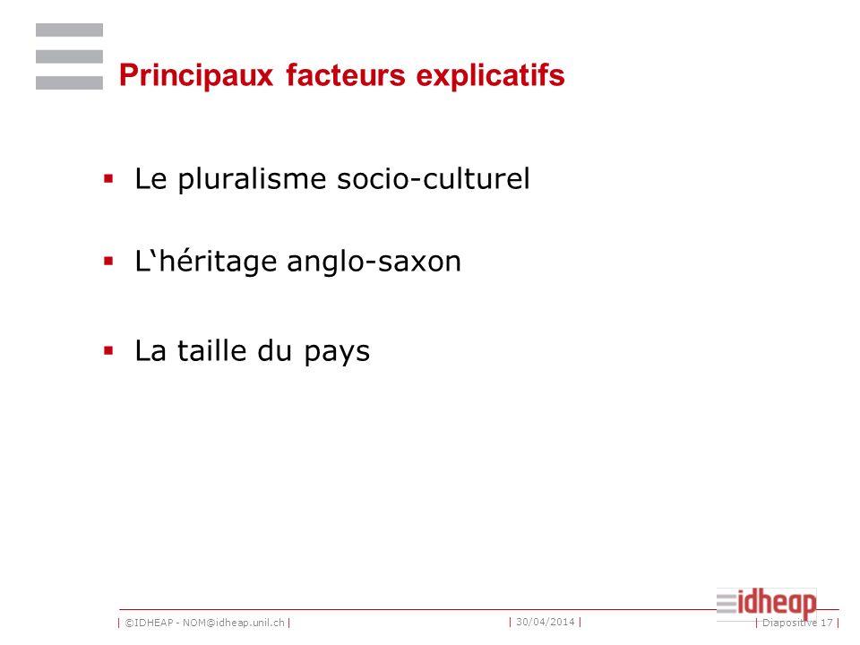 Principaux facteurs explicatifs