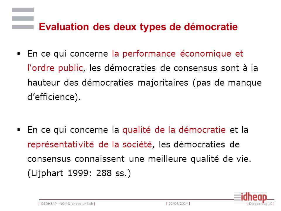 Evaluation des deux types de démocratie