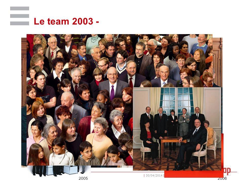 Le team 2003 - 2007 Bundespräsident Vizepräsident