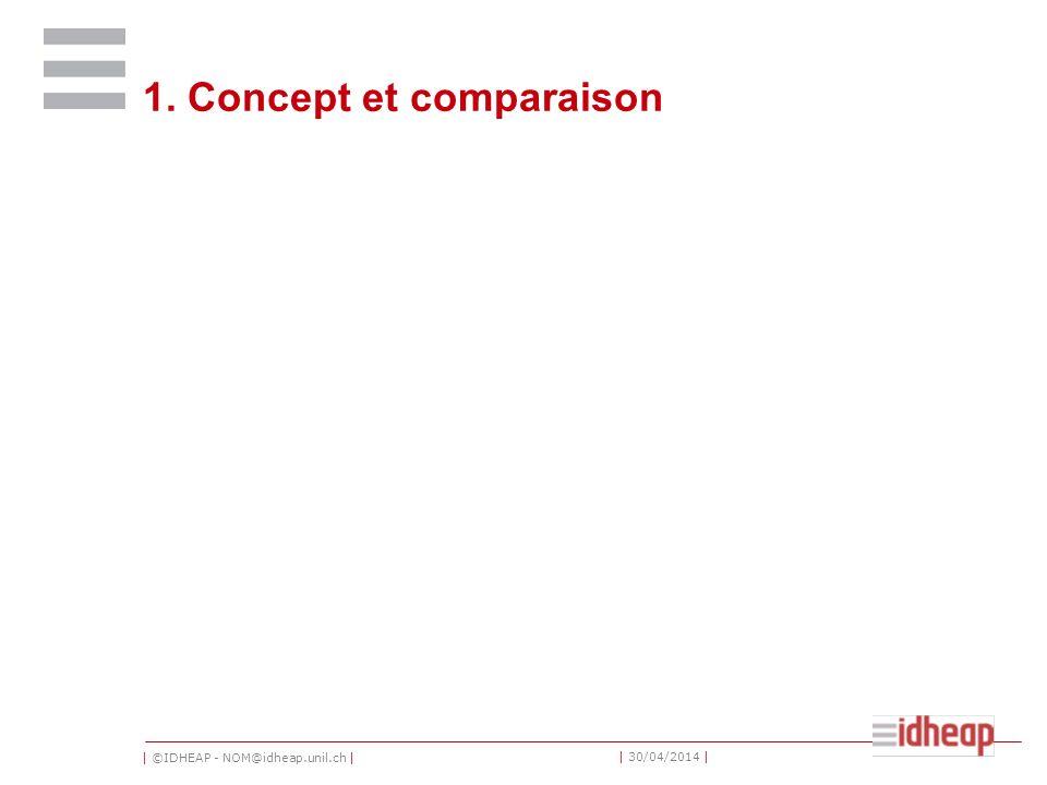 1. Concept et comparaison