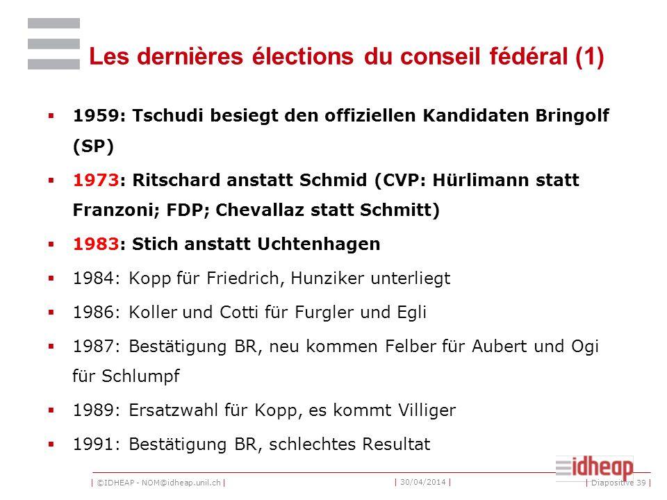 Les dernières élections du conseil fédéral (1)