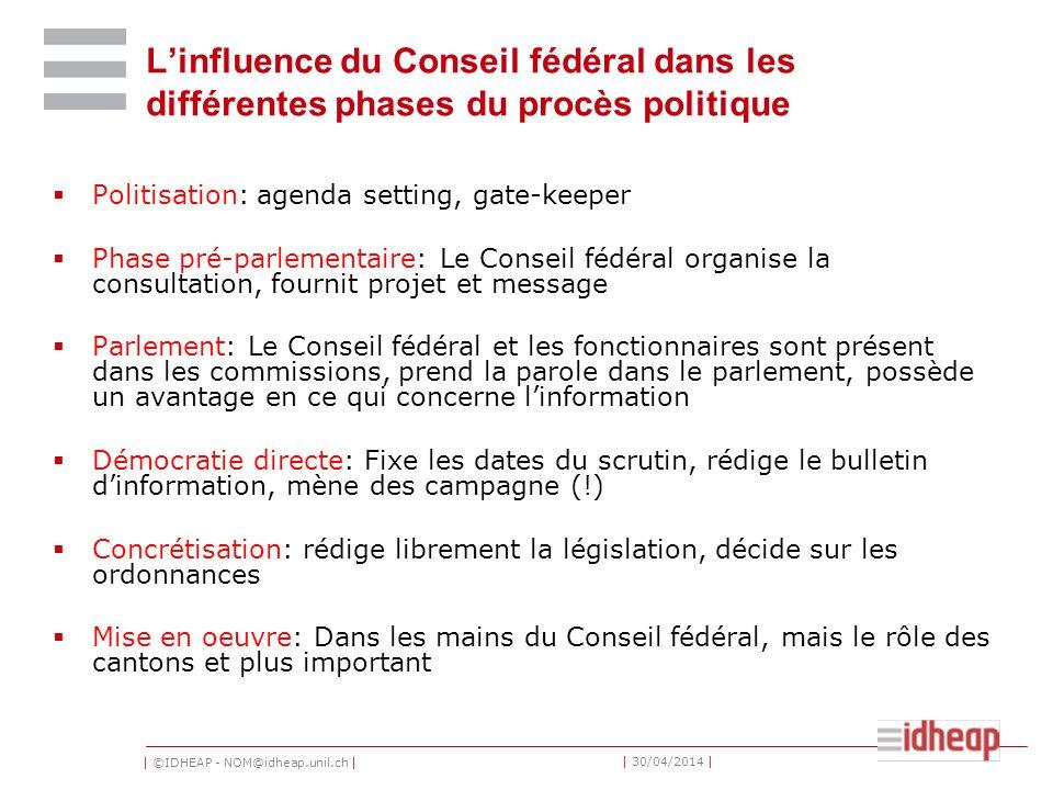 L'influence du Conseil fédéral dans les différentes phases du procès politique