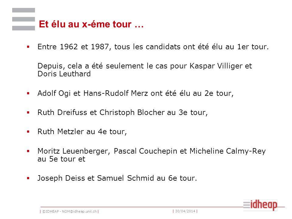 Et élu au x-éme tour … Entre 1962 et 1987, tous les candidats ont été élu au 1er tour.
