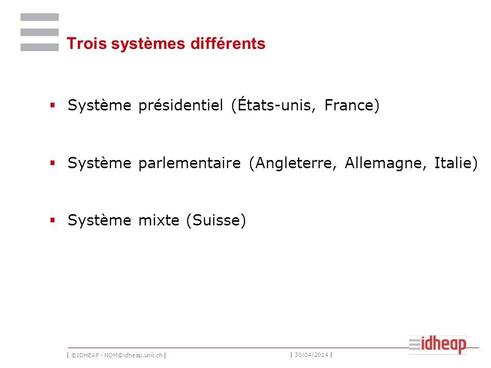 Trois systèmes différents