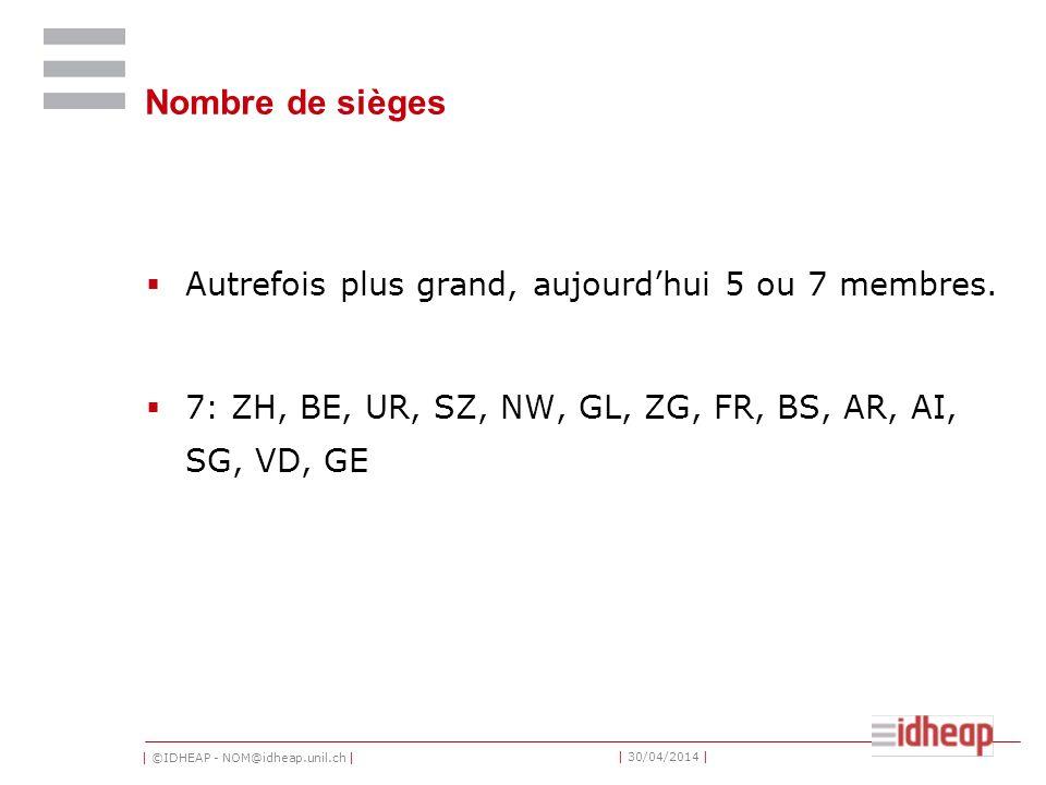 Nombre de sièges Autrefois plus grand, aujourd'hui 5 ou 7 membres.