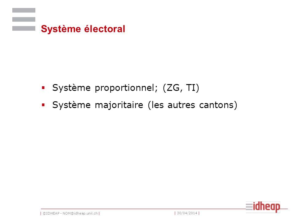 Système électoral Système proportionnel; (ZG, TI)