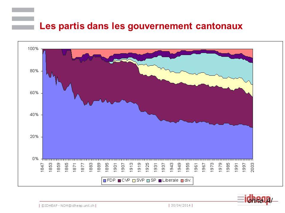 Les partis dans les gouvernement cantonaux