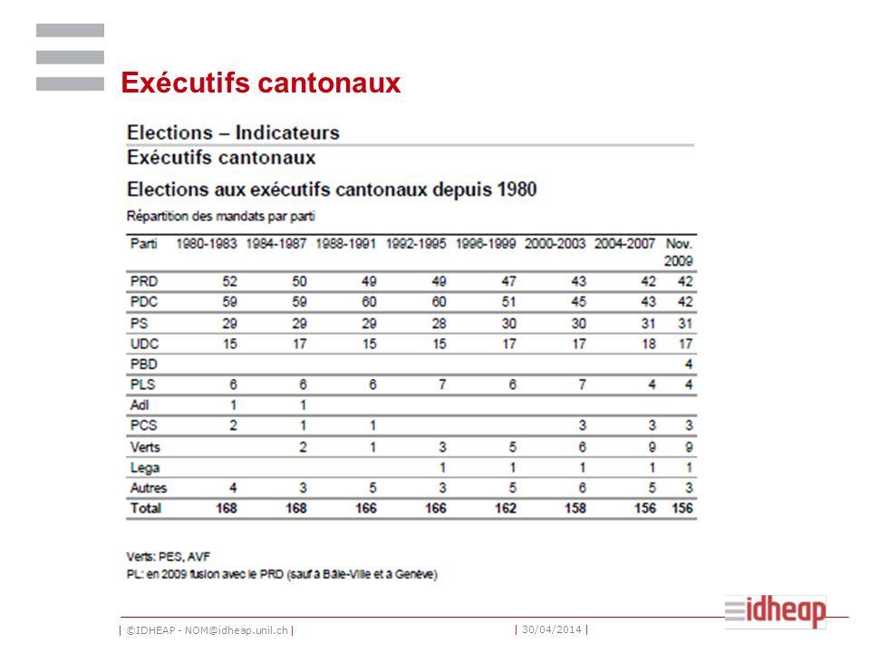 Exécutifs cantonaux