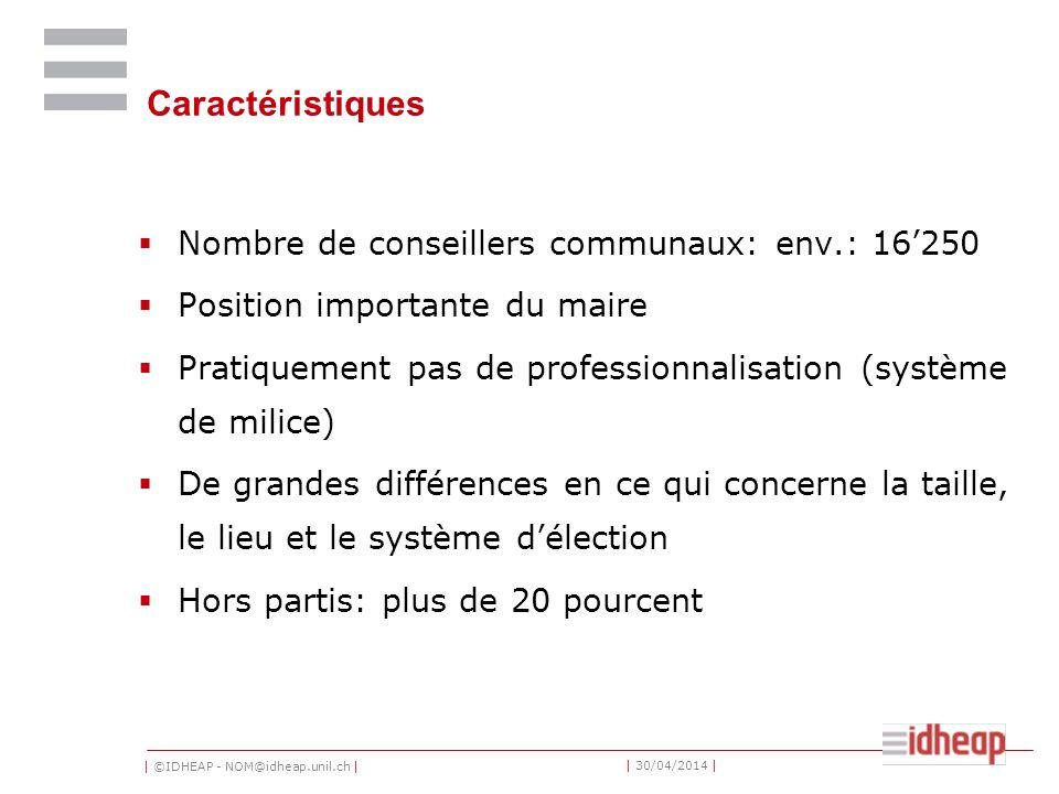 Caractéristiques Nombre de conseillers communaux: env.: 16'250
