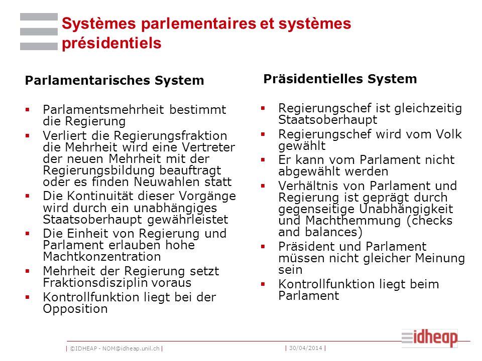Systèmes parlementaires et systèmes présidentiels