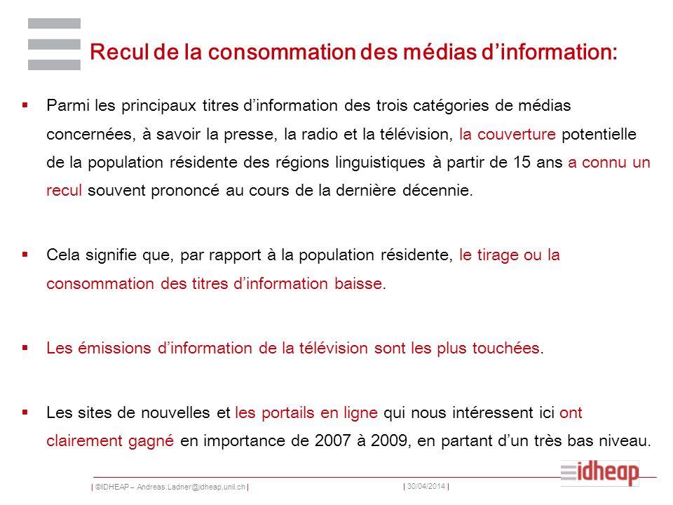 Recul de la consommation des médias d'information: