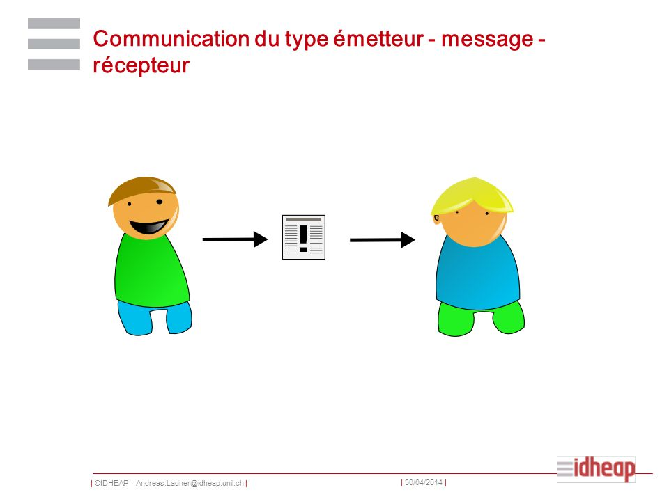 Communication du type émetteur - message - récepteur