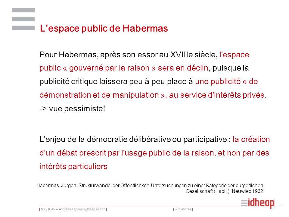 L'espace public de Habermas