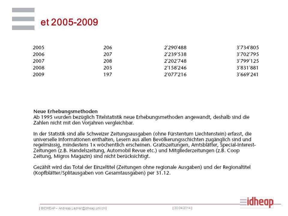 et 2005-2009