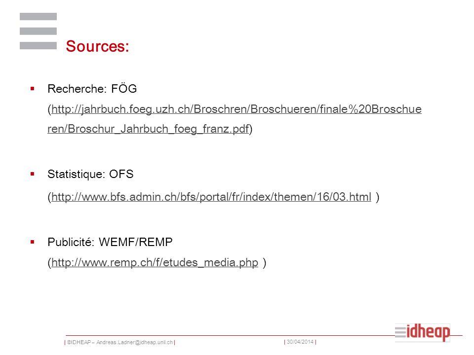 Sources: Recherche: FÖG (http://jahrbuch.foeg.uzh.ch/Broschren/Broschueren/finale%20Broschueren/Broschur_Jahrbuch_foeg_franz.pdf)
