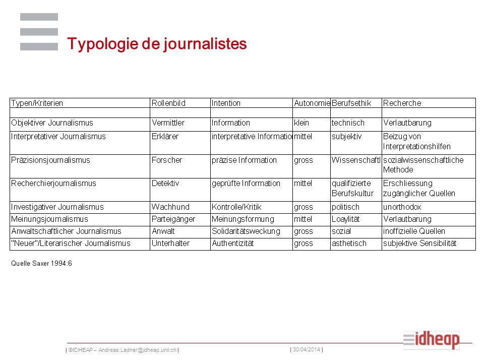 Typologie de journalistes