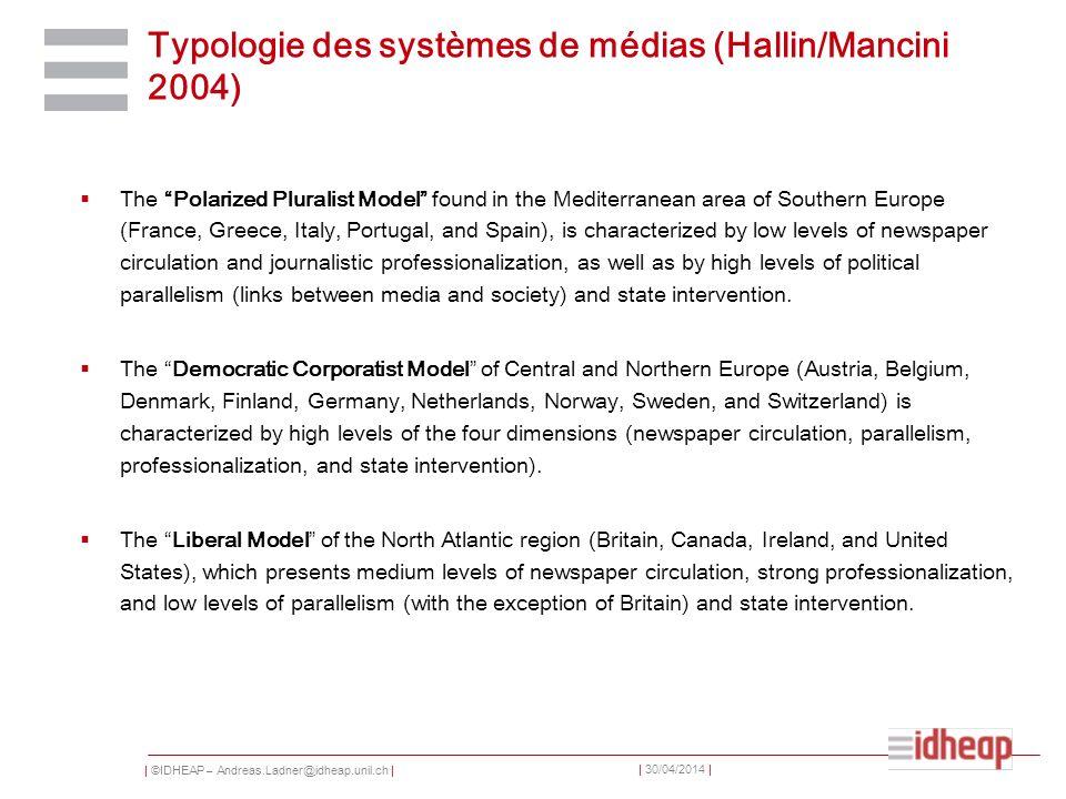 Typologie des systèmes de médias (Hallin/Mancini 2004)