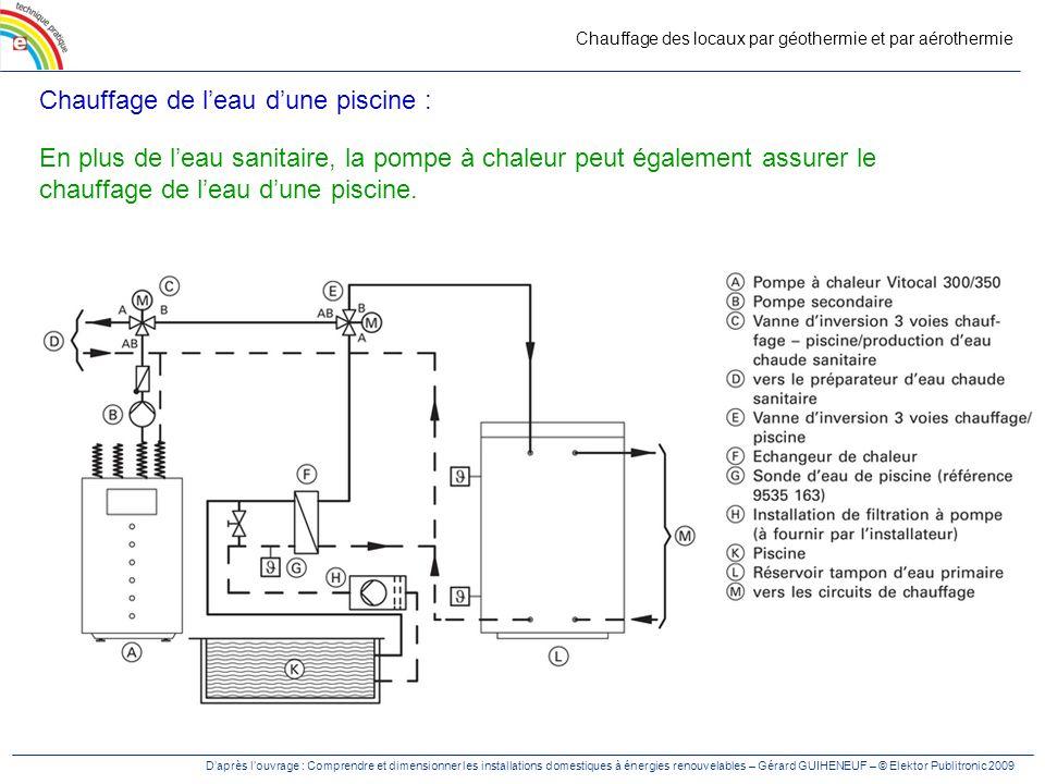 Chauffage Des Locaux Par Gothermie Et Par Arothermie  Ppt Tlcharger