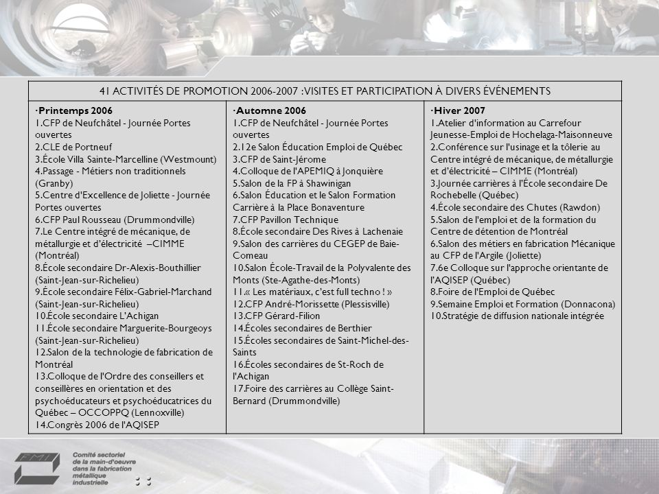 41 ACTIVITÉS DE PROMOTION 2006-2007 : VISITES ET PARTICIPATION À DIVERS ÉVÉNEMENTS
