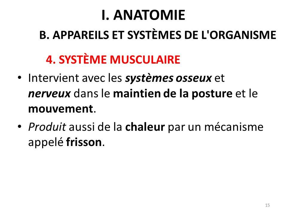 I. anatomie B. appareils et systèmes de l organisme