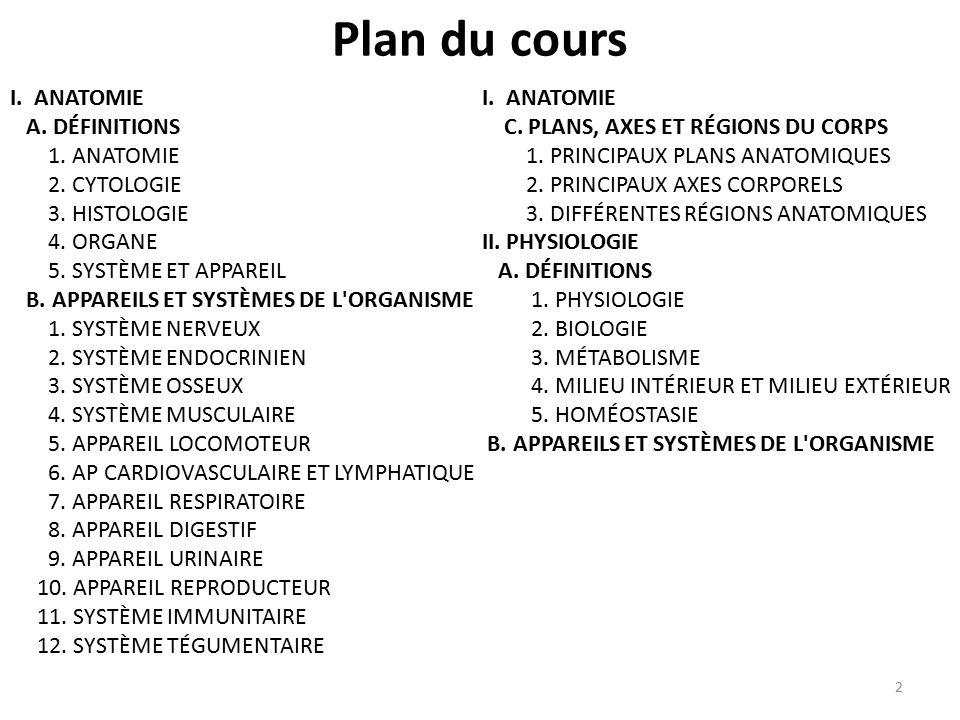 Plan du cours i. anatomie A. définitions 1. anatomie 2. cytologie