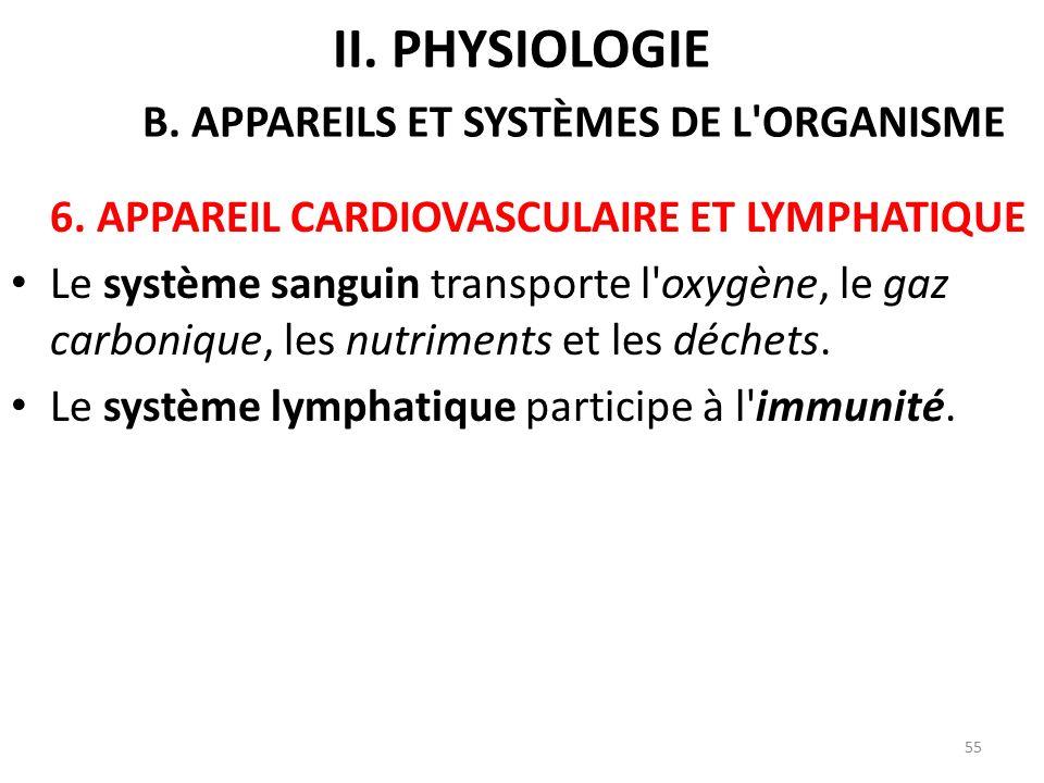 Ii. Physiologie B. appareils et systèmes de l organisme