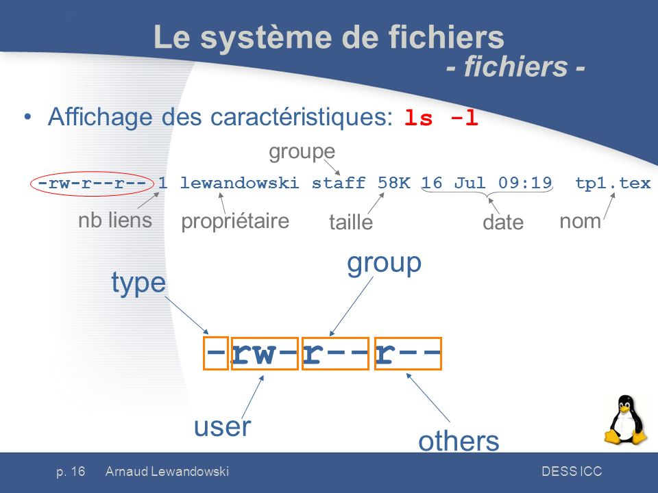 -rw-r--r-- Le système de fichiers - fichiers - group type user others
