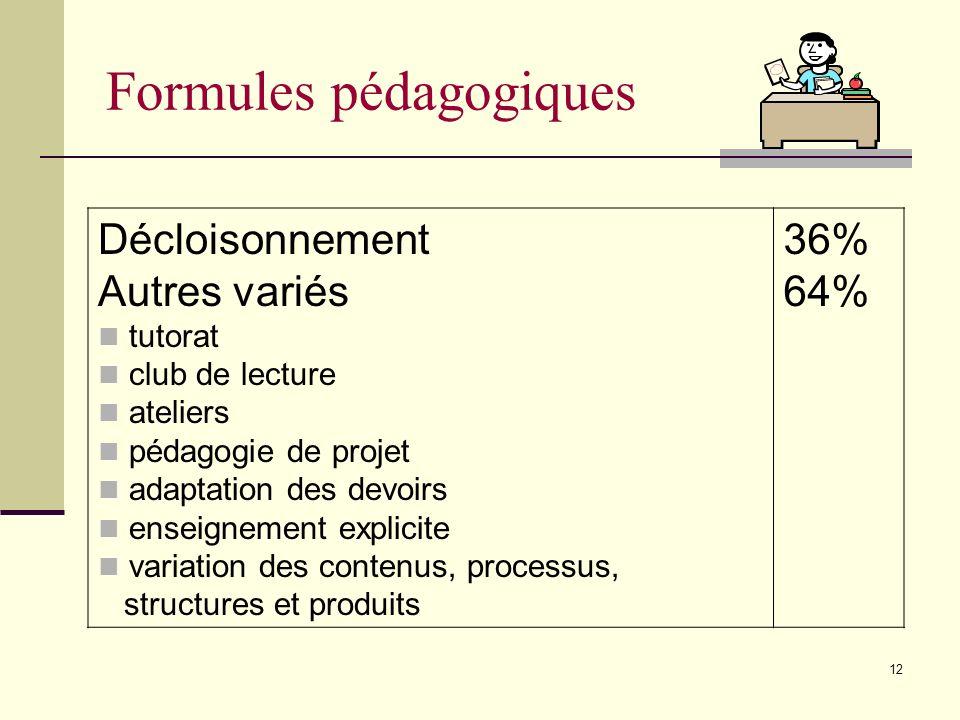 Formules pédagogiques