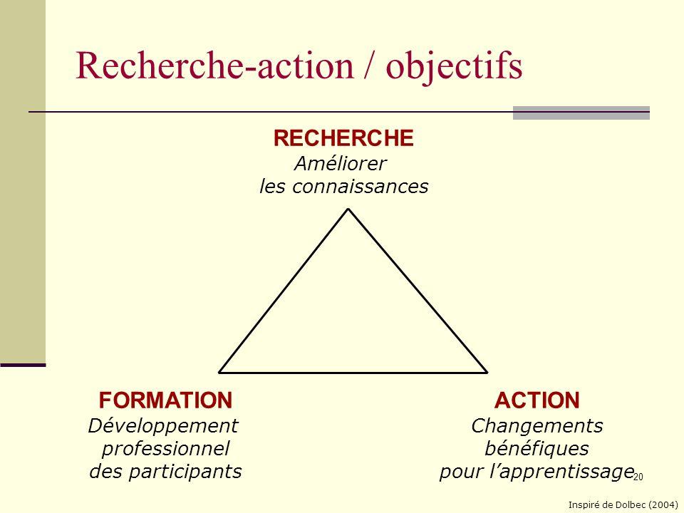 Recherche-action / objectifs