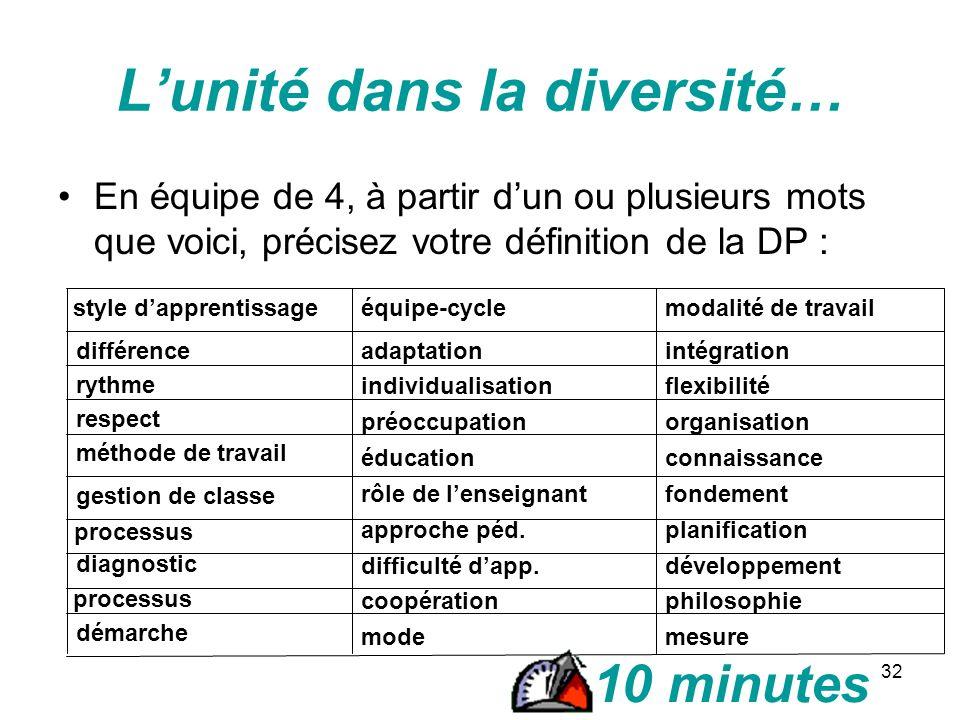 L'unité dans la diversité…