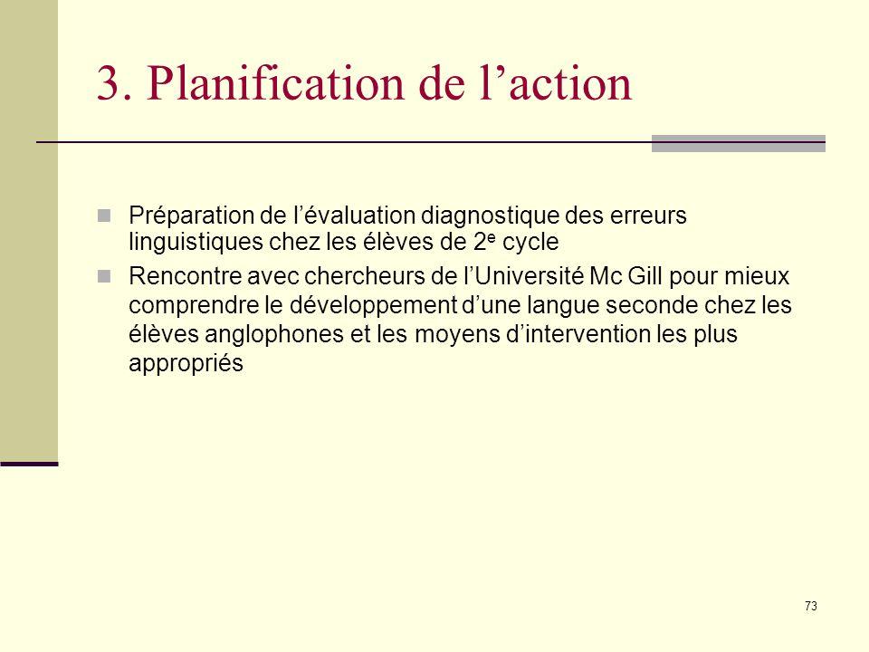 3. Planification de l'action