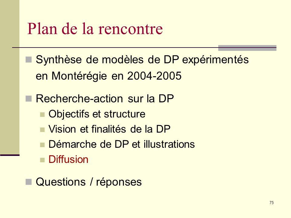 Plan de la rencontre Synthèse de modèles de DP expérimentés