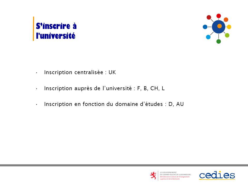S'inscrire à l université Inscription centralisée : UK