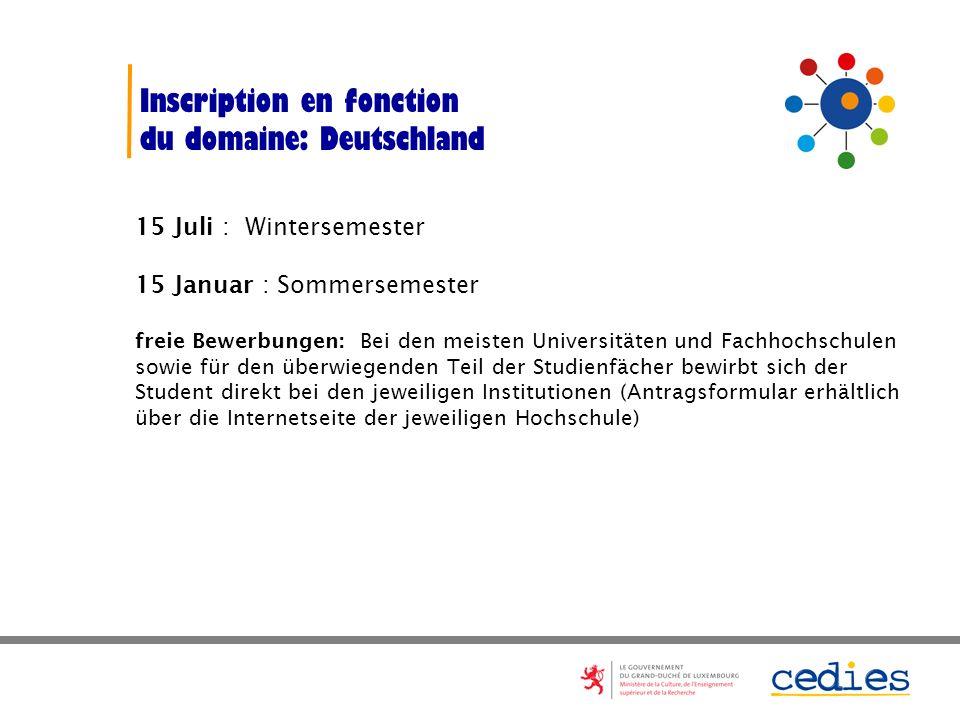 Inscription en fonction du domaine: Deutschland