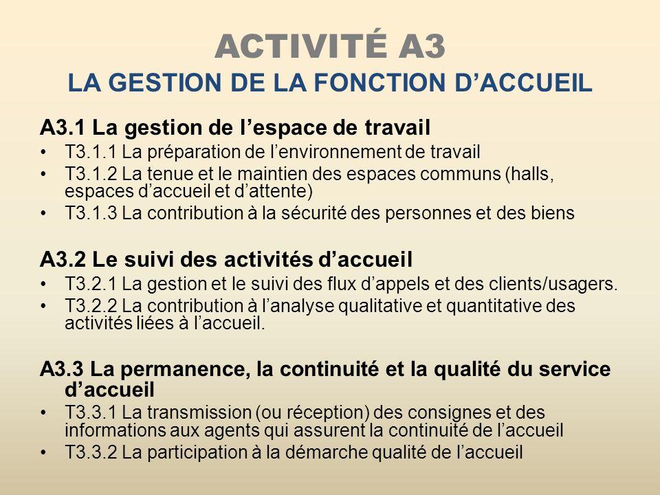 ACTIVITÉ A3 LA Gestion de la fonction d'accueil