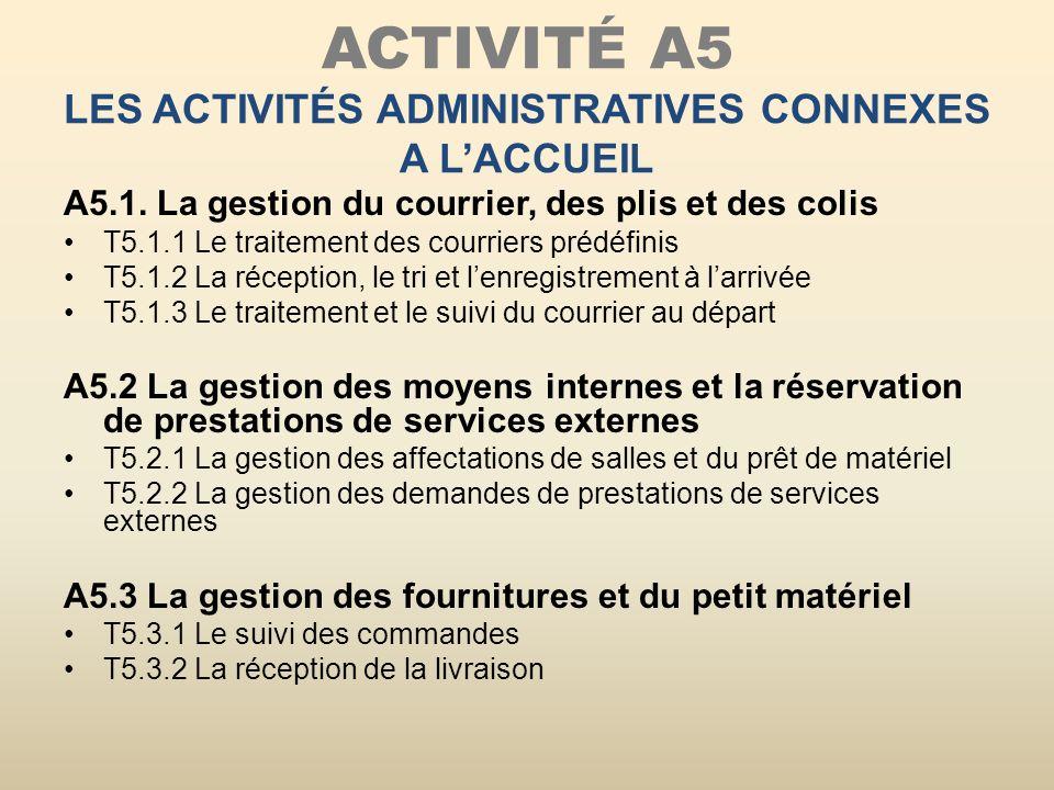 ACTIVITÉ A5 LES ACTIVITÉS ADMINISTRATIVES CONNEXES A L'ACCUEIL