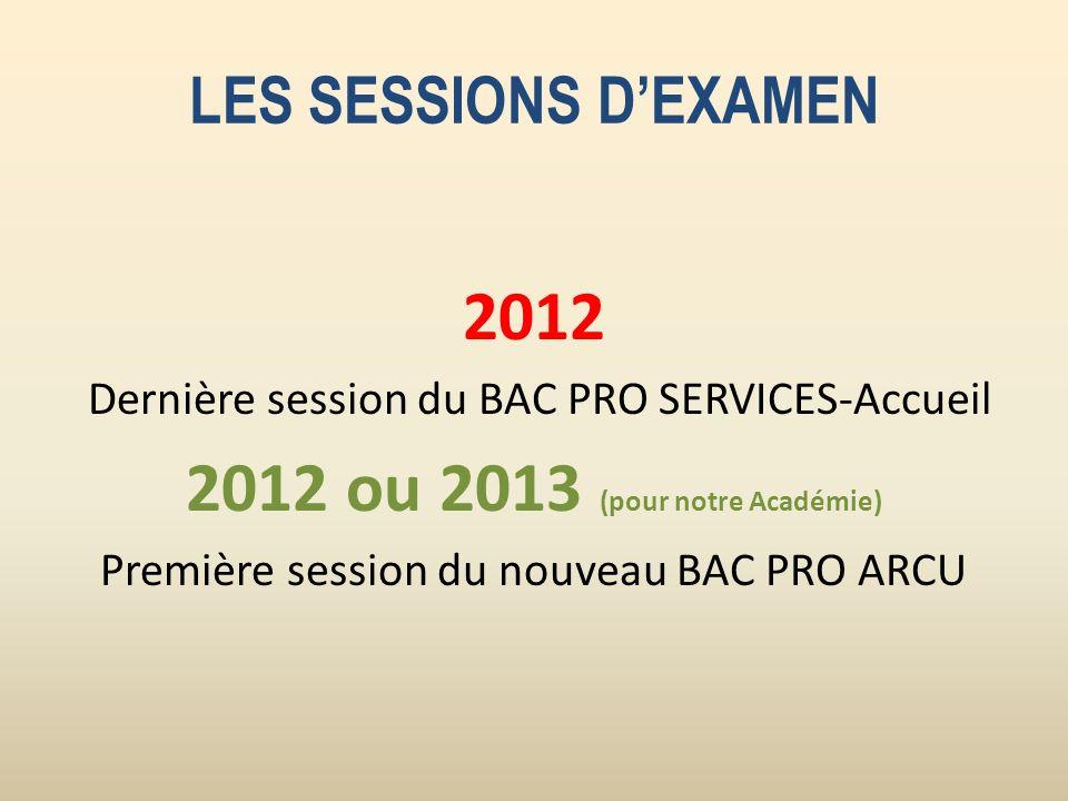 2012 ou 2013 (pour notre Académie)