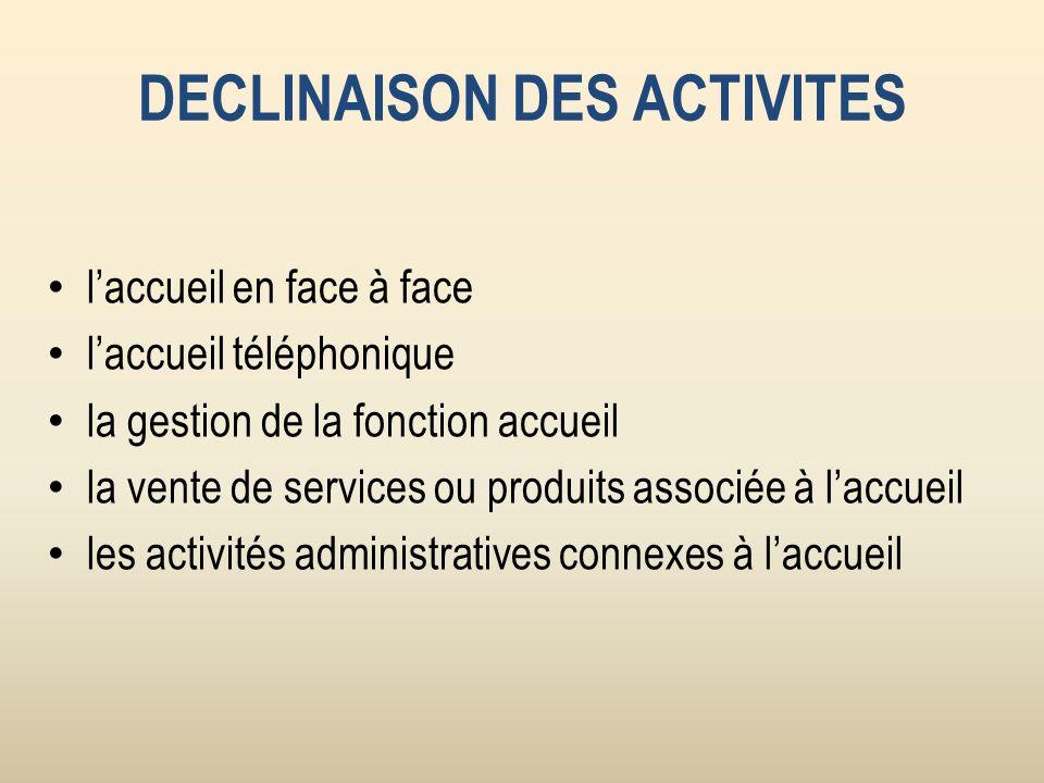 DECLINAISON DES ACTIVITES
