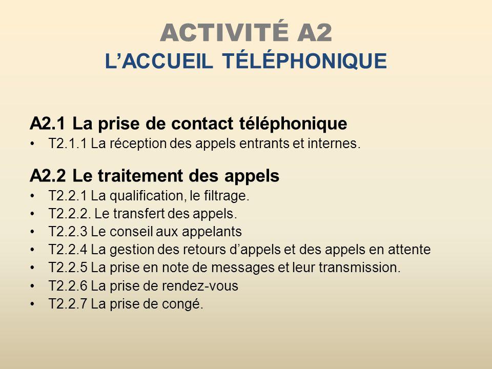 ACTIVITÉ A2 L'ACCUEIL TÉLÉPHONIQUE