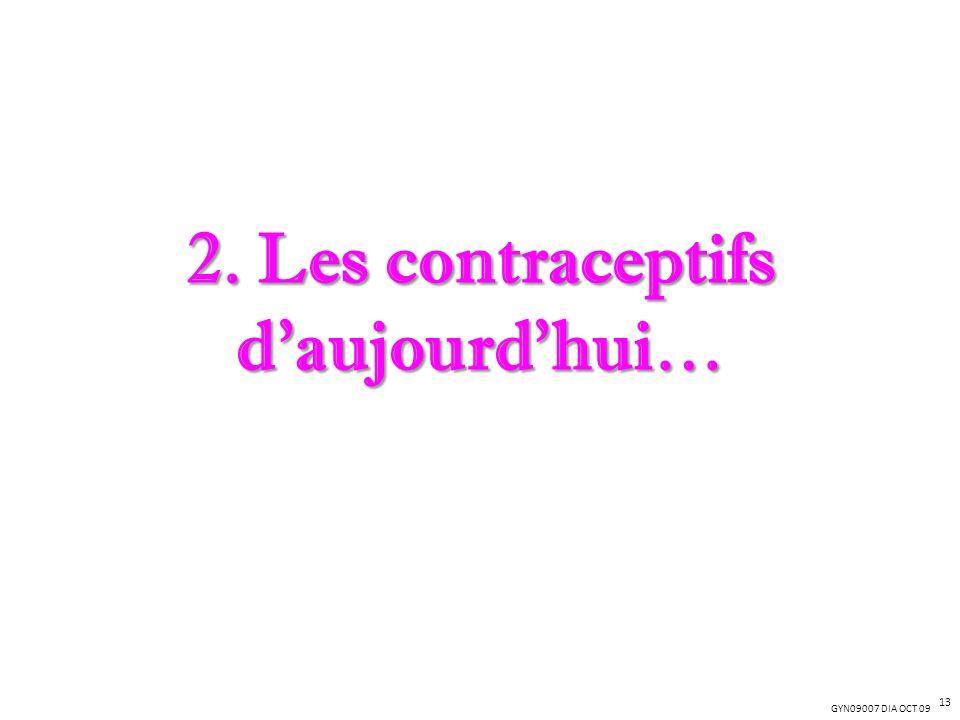2. Les contraceptifs d'aujourd'hui…
