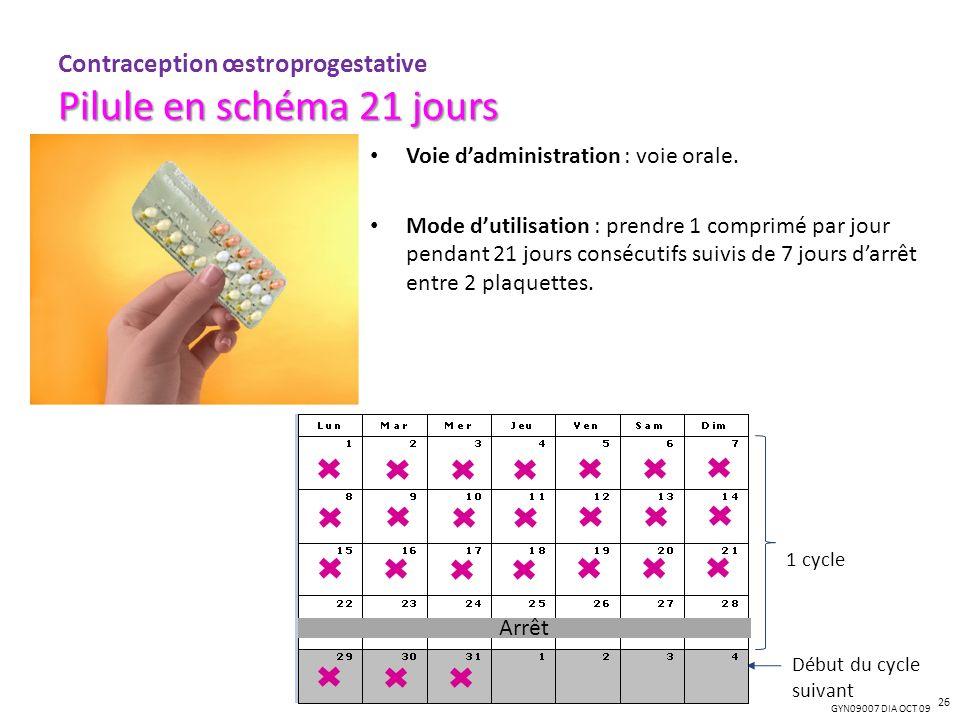 Les différentes méthodes de contraception - ppt télécharger