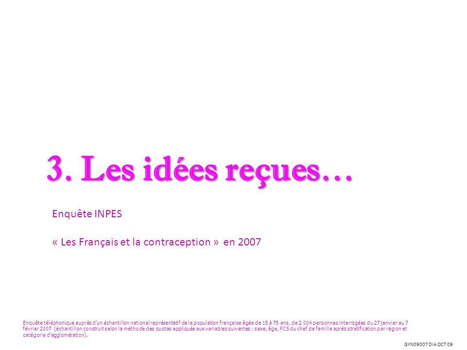 22/03/2017 3. Les idées reçues… Enquête INPES « Les Français et la contraception » en 2007.